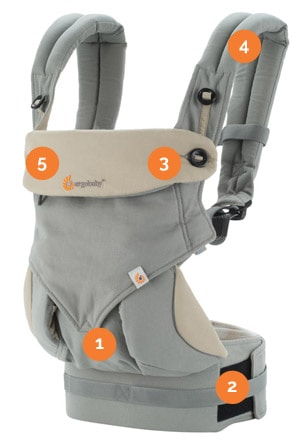 Ergobaby 360 Four Position Baby Carrier|Ergobaby Carriers
