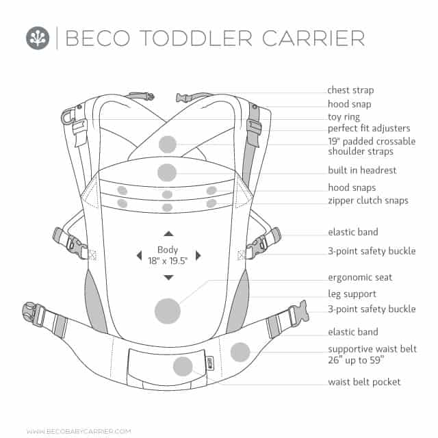 fd2d8ad31eb Beco Toddler Carrier Details